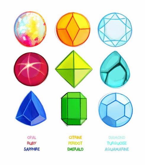 Gems minerals mentalmars