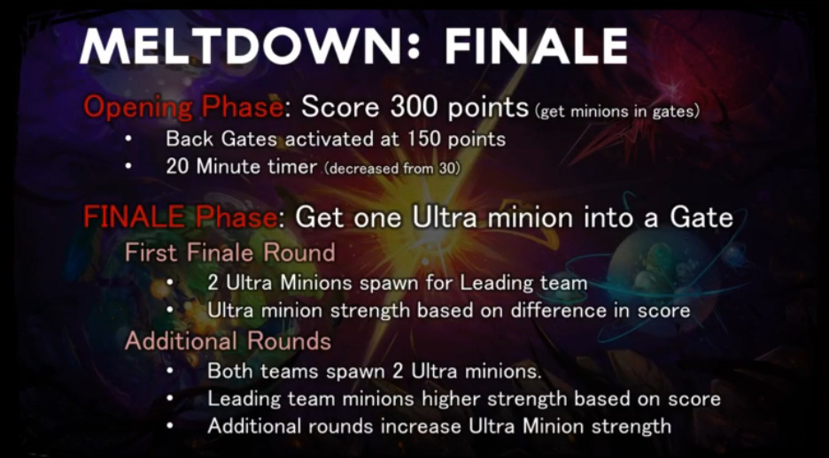 Battleborn Multiplayer Mode Meltdown Finale