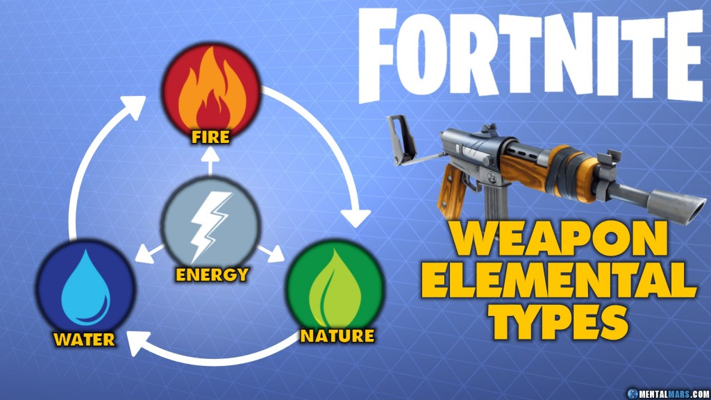 Fortnite Weapon Elemental Types