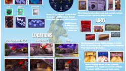 Fortnite Visual Loot Guide
